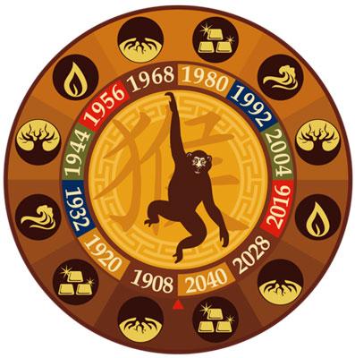 Черный цвет для мужчин обезьян, и вы можете носить аксессуары прямоугольной формы.